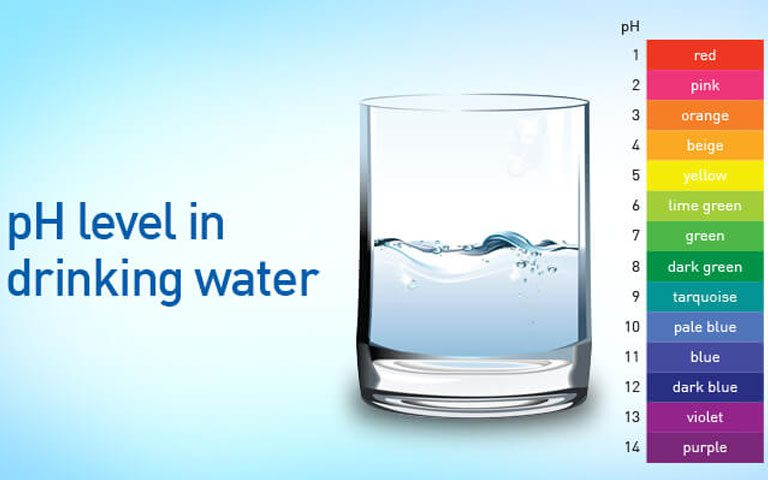 ph آب چیست
